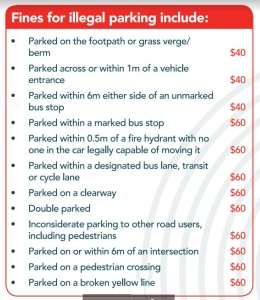 Parking fines 2018 English